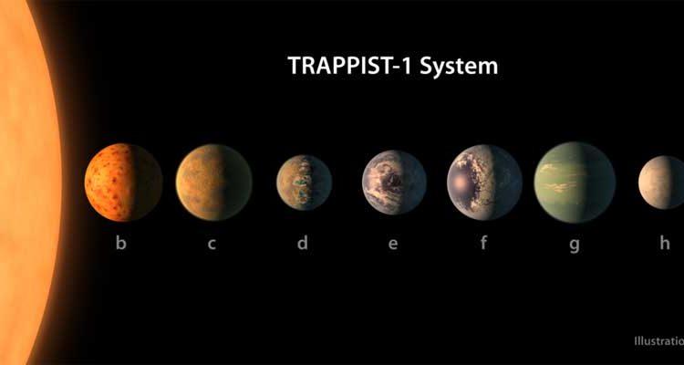 La NASA anunció el descubrimiento de 7 nuevos planetas del tamaño de la Tierra que podrían ser habitables