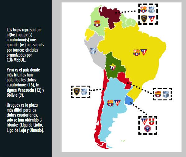 Liga es el primer equipo ecuatoriano que gana en toda Sudamérica