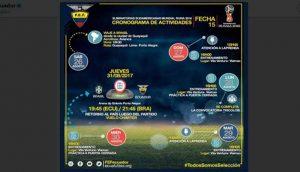 Brasil, Selección de Ecuador,
