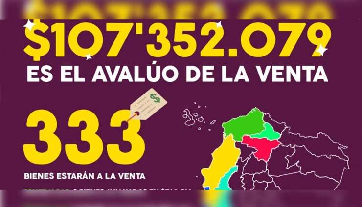 Inmobiliar, Venta de Bienes Inmuebles, Gobierno, Lenín Moreno