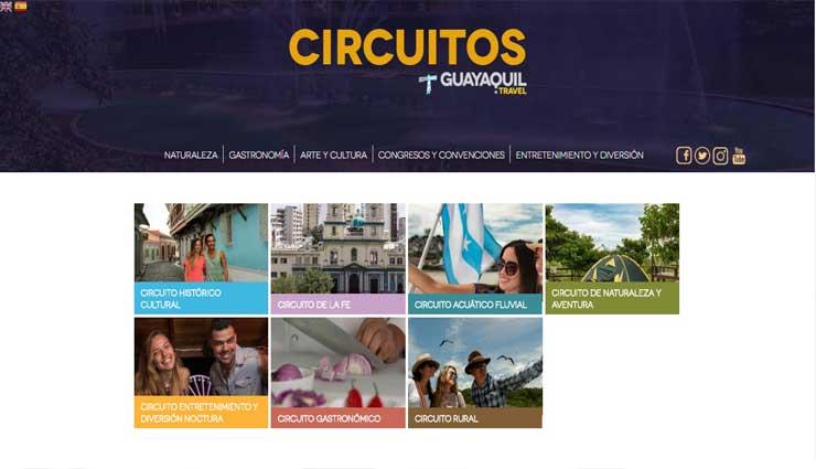Guayaquil, Turismo, Viajes, Ecuador