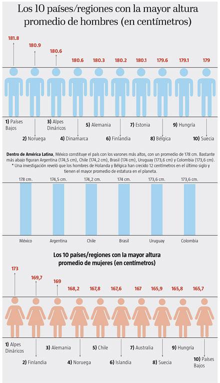 Estadística, Ecuador