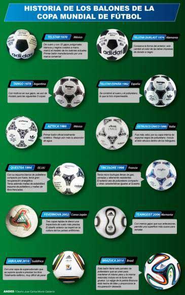 Copa Mundial Rusia 2018, Mundial, Rusia, Fùtbol