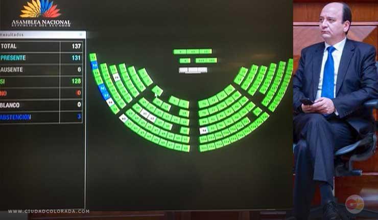 La Asamblea Nacional censuró y destituyó a Carlos Baca como Fiscal General del Estado