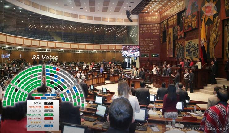 Con 83 votos Asamblea Nacional declara improcedente la petición para autorizar juicio a Rafael Correa