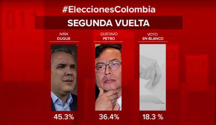 Colombia: Gustavo Petro le pisa los talones a Iván Duque en la última encuesta de intención de voto