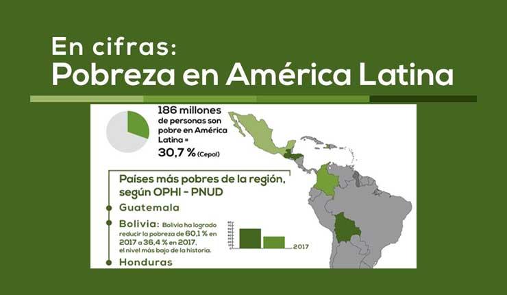 En cifras: La pobreza en América Latina y el Caribe
